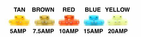 lumision Micro2 - 5A 7.5A 10A 15A 20A - 15 pcs
